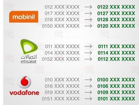 تطبيق Egypt Update Numbers لتغيير أرقام الهواتف في مصر تبعأ للنظام الجديد